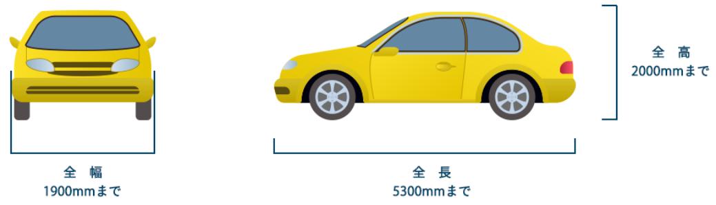 ご利用できる自動車の大きさ